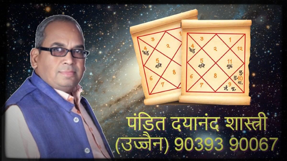 Pandit Dayanand Shastri Ujjain Wale