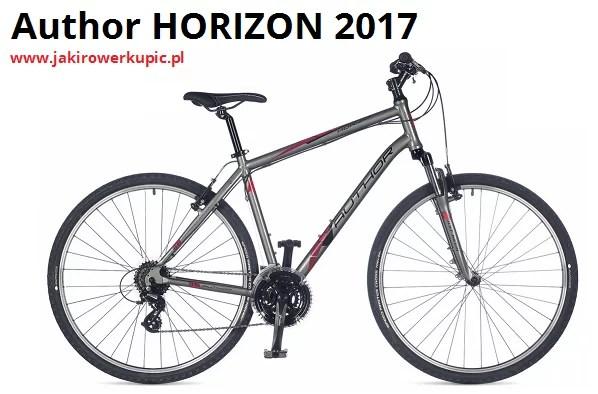 Author HORIZON 2017