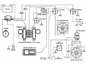 Hot Rod Wiring Diagram  Somurich