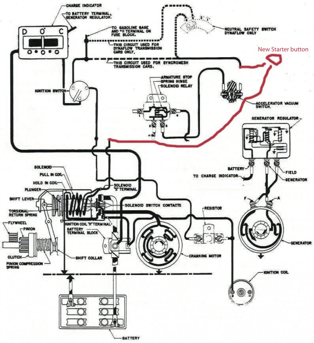 Luxury Cushman Trackster Hydraulic Embellishment - Wiring Diagram ...