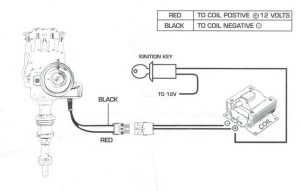 Technical  Electronic Dist Wiring | The HAMB
