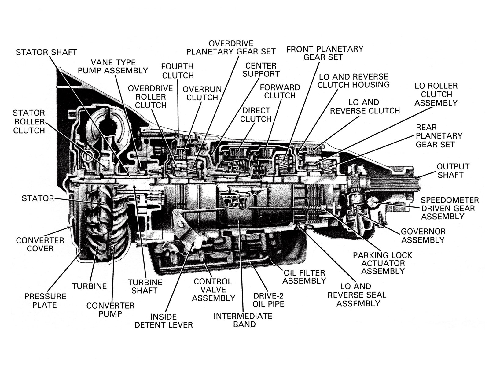 Th Transmission Automatic 200