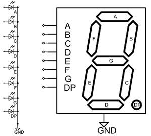 Seven segment common cathode display