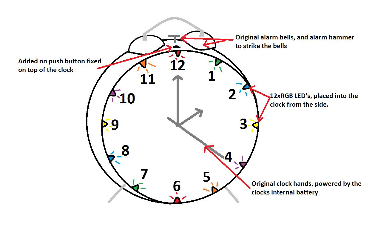 Intelligent Alarm Clock