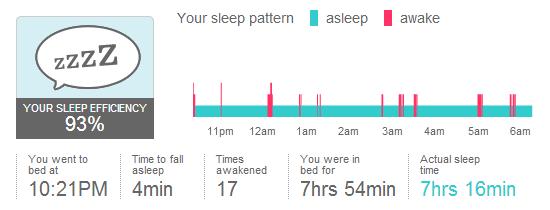 Sleep Details