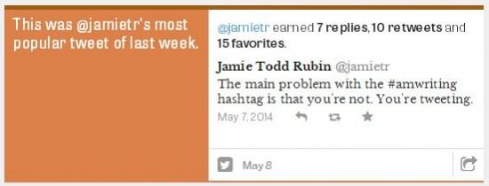 Popular Tweet ThinkUp