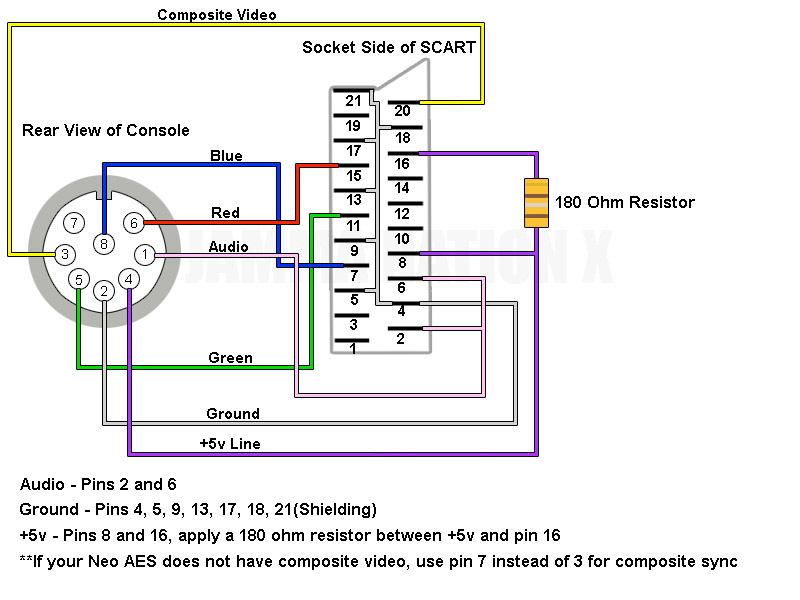 Scart Wiring Diagram Iso Din Connector Wiring Diagram Rgb To - Wire ...
