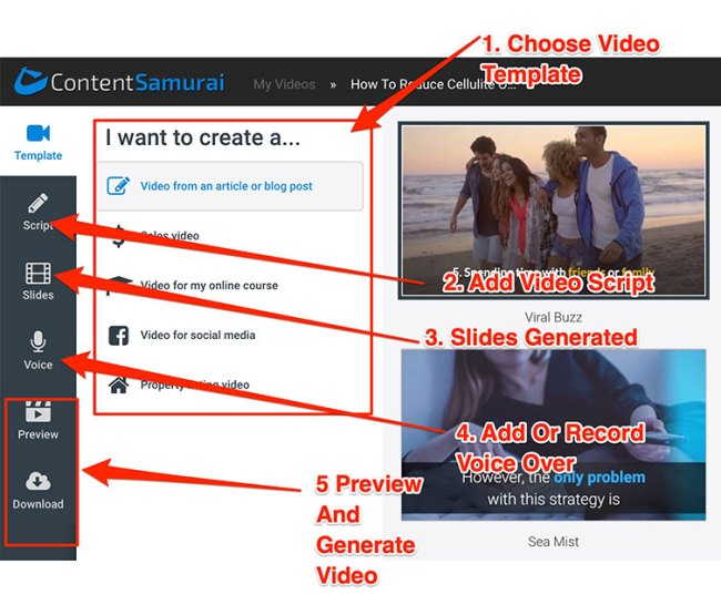 Create Videos With Content Samurai