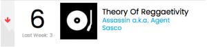 Theory of reggaetivity - assassin - billboard chart
