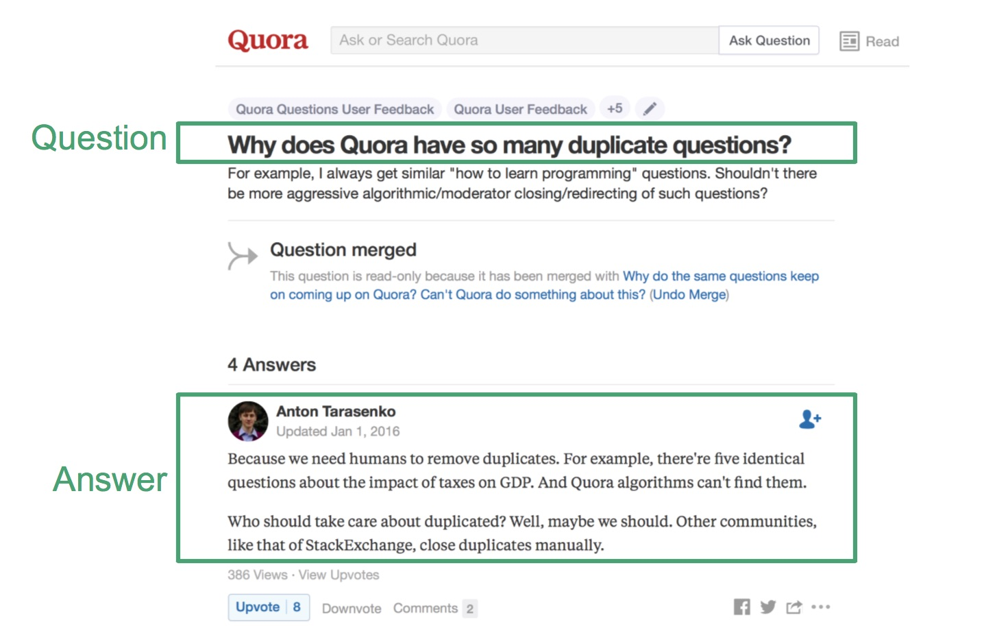 To Address This Problem, Quora Allows Duplicate Questions To Be Merged  Even With This Feature, The Site Is Still Struggling With A Proliferation  Of