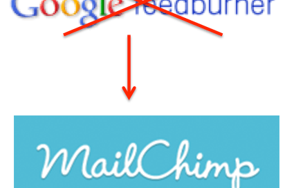 Leaving Feedburner for MailChimp