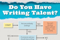 Do you have writing talent: a flowchart