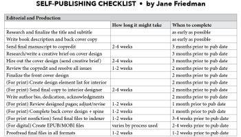 How to Quickly Create an EPUB File From Word | Jane Friedman
