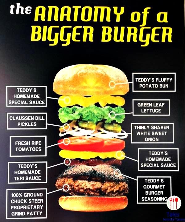Teddys-Bigger-Burgers-PH-Greenbelt-3-01