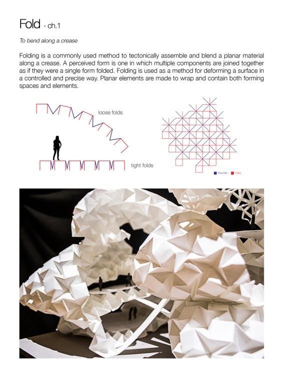 02 fold concept model architecture