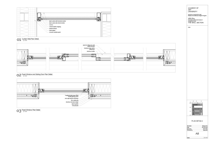A8 Plan Details