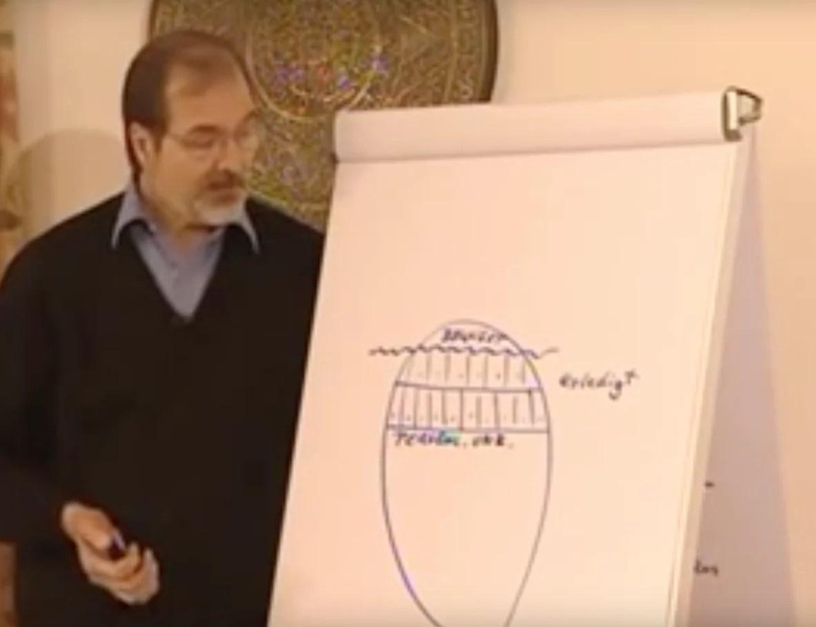 Bewusst leben (Psychologie für den Alltag) – 04 – Das Unbewusste – Kreative Möglichkeiten via @psychothherapie