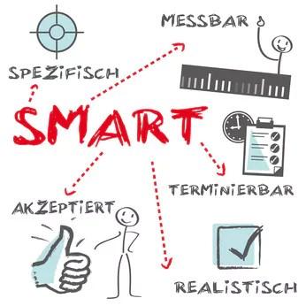 Ziele - be smart - Jan Göritz - Heilpraktiker für Psychotherapie und Psychologischer Berater in Hamburg