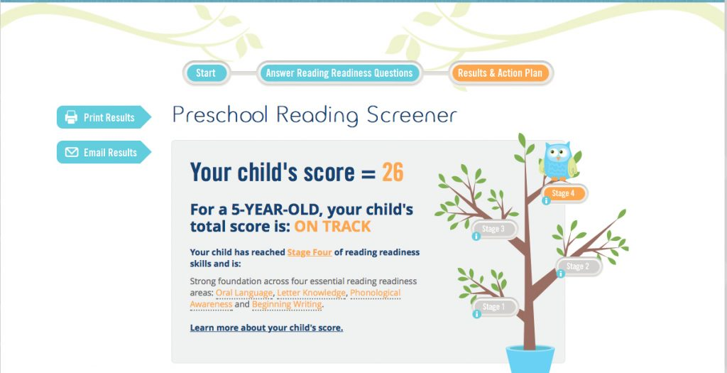 Pre-School Reading Screener Score