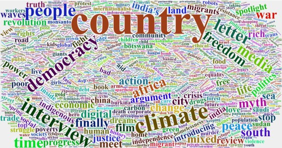 Word Cloud of New Internationalist article titles