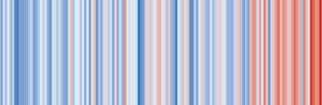 germany warming stripe