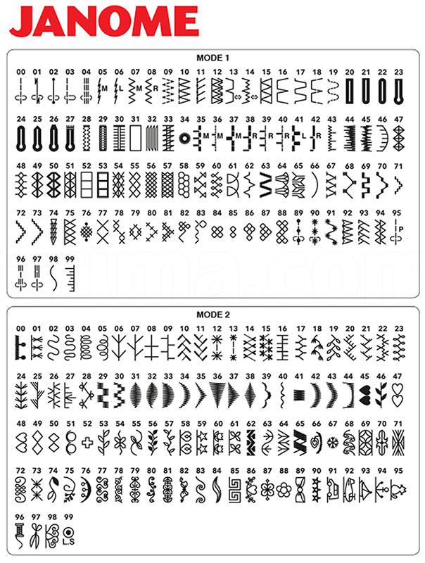 DM7200 Stitch Chart