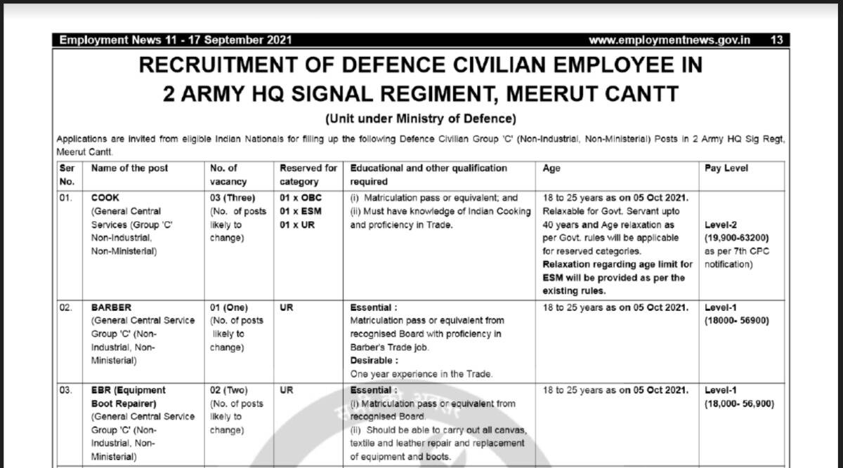 Ministry of Defense Recruitment 2021: Apply offline for Civilian Group C Posts before 5 October.  Check here for latest updates
