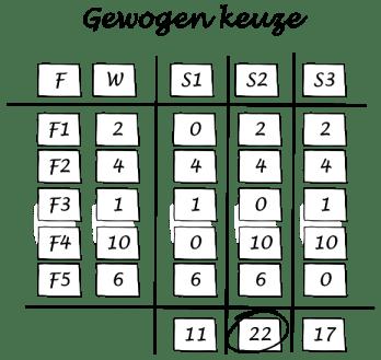 presentatie_kwartaal_society_gewogen_keuze