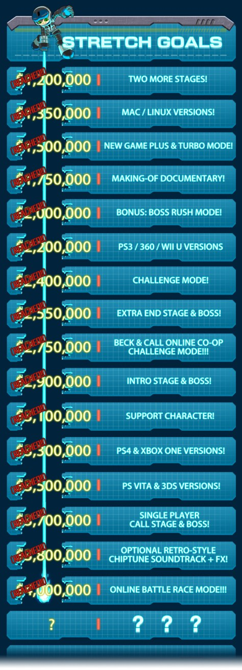 mighty9 stretch goals