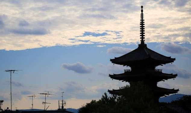 Kyotosiluett