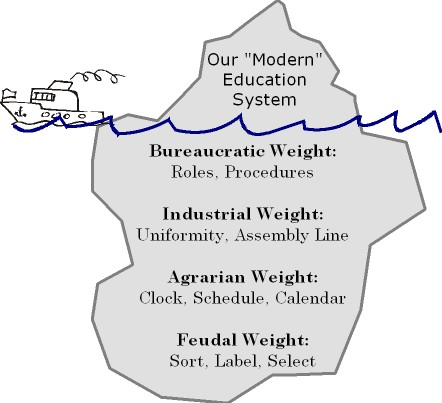 educación iceberg.jpg