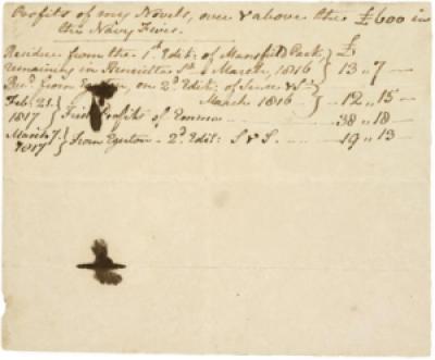 Jane Austen, Profits of my novels, manuscript, The Morgan Library