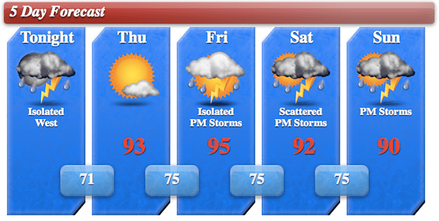 7day Graphic for 8/1/12