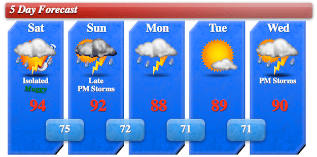 5day Forecast Graphic for 8/3/12
