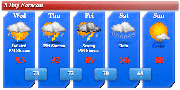 5day Forecast Graphic for 8/7/12