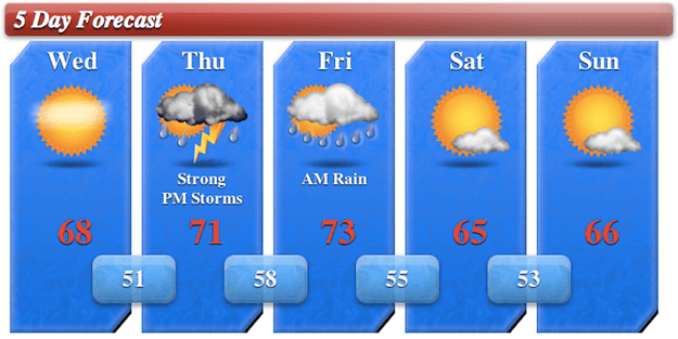 5-Day Forecast Graphic for 10/17/12