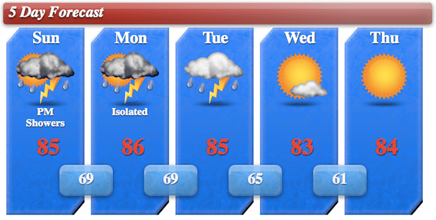 5day Forecast 6/16/13