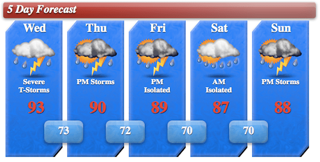 5day Forecast for 6/26/13