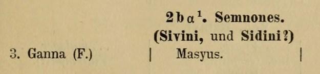 suevi2
