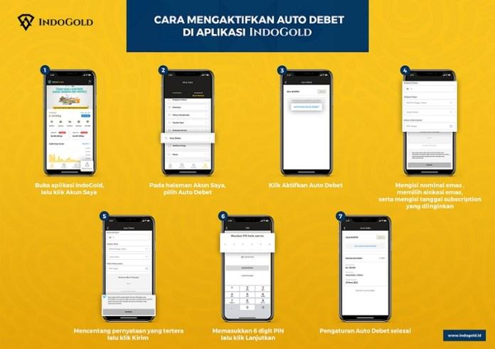IndoGold Hadirkan Fitur Auto Debet untuk Permudah Investasi Emas