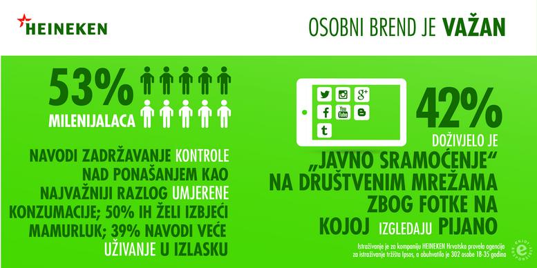 Heineken_infografika_HRV_2