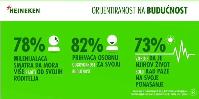 Heineken_infografika_HRV_3