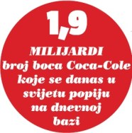 bullet-coca-cola