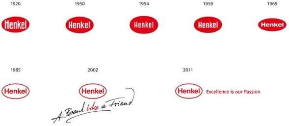 henkel-povijest-logo-large