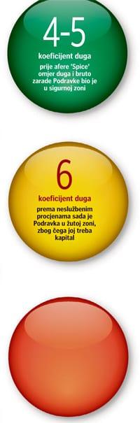 koeficijent-duga-large