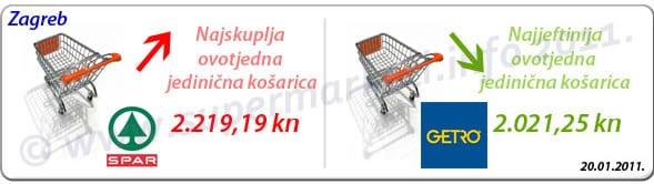 kosarica-sijecanj-2011-wide