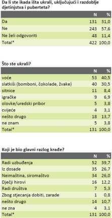 krada-u-trgovini-graf-001