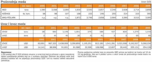 med-proizvodnja-tablica-large