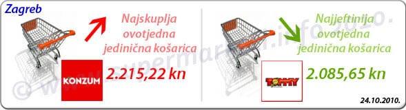 naj-kosarica-24-10-2010