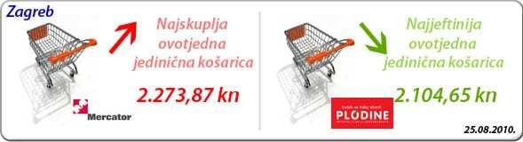 naj-kosarica-25-08-2010